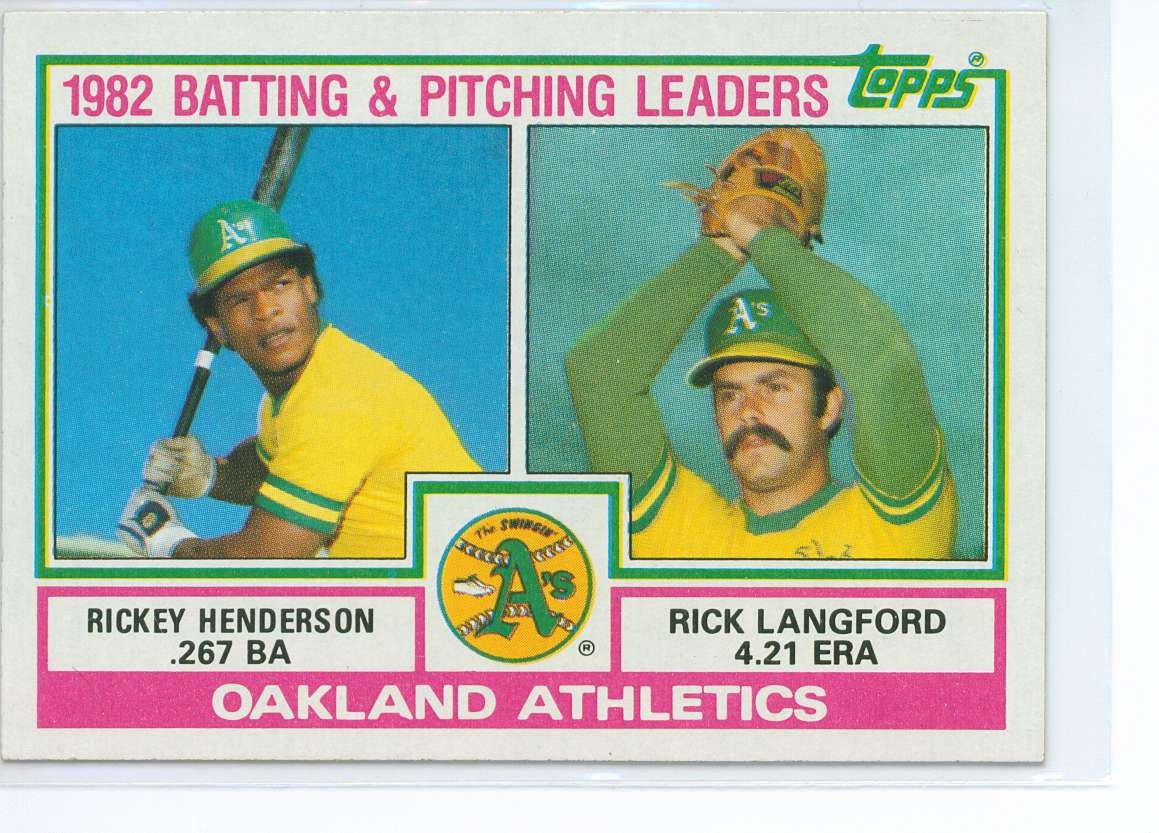 1983 Topps Baseball Oakland Athletics Team Set