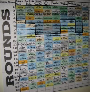 fantasy draft board baseball